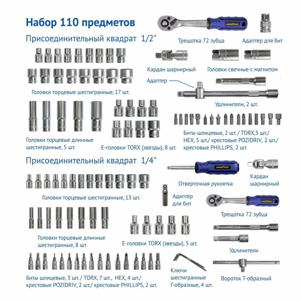 GY002110 набор 110 предметов
